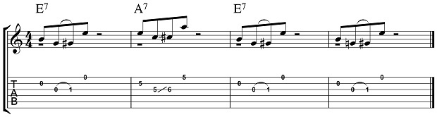 Easy Acoustic Blues Pattern 2