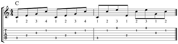 Odd Grouping Fingerpicking Pattern 2