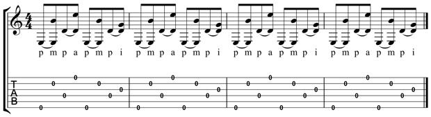 Alternating Bass Fingerstyle Patterns 5