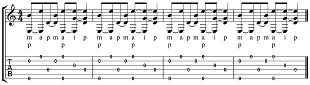 Alternating Bass Fingerstyle Patterns 6