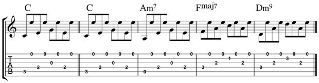 Open String Fingerpicking Pattern 2-png