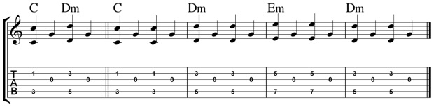 Open String Fingerpicking Pattern 4-png