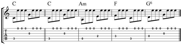 Open String Fingerpicking Pattern 5